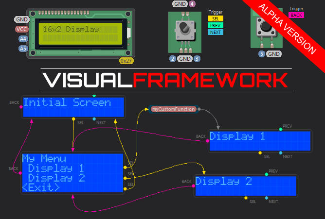 Visual Framework for Arduino